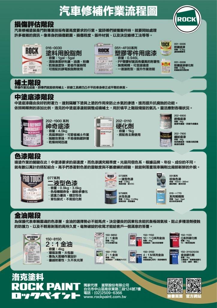 02 洛克 A2產品海報 Web